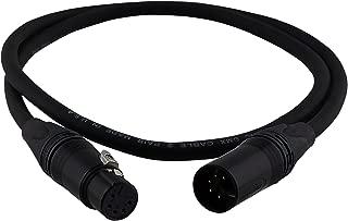 Pro Co Sound DMX5-250 250' 5-Pin DMX Cable