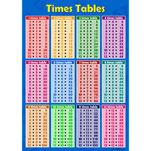 Tactueux image in times table charts printable