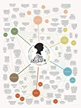 Curious Charts Commission Jane Austen Quotes Poster for Fans of Jane