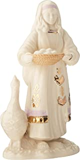 Best lenox first blessing nativity angel Reviews