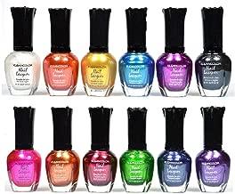 Best nail polish party favors Reviews