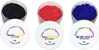ATLANTA CHEMICAL ENGINEERING Temperature Activated Thermochromic Color Changing Powder Pigments Multicolor Pack Perfect for Slime Goo Play Doh