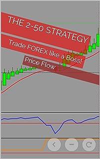 Rsi Tradingview