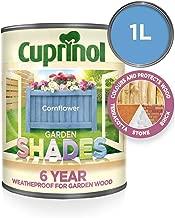 Cuprinol 5316975 Garden Shades Exterior Woodcare, Cornflower
