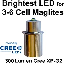 Best cree replacement led flashlight bulbs Reviews