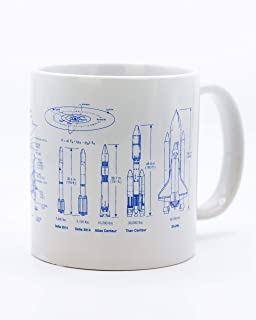 Cognitive Surplus Mega Mug – 20oz – Rocketry Space Science Science Tea Coffee Cup (Individually gift boxed)