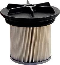 Best purolator oil filter specs Reviews