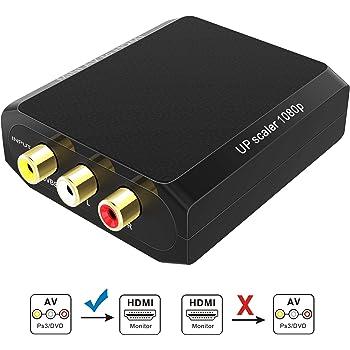 RCA to HDMI Converter, Wenter 1080P AV to HDMI Converter/Composite to HDMI Converter for Xbox/PS2/Wii/VHS/VCR/DVD to Play on HDMI Digital TV