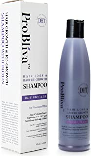 Best shampoo for ringworm scalp Reviews