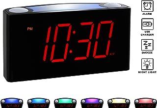 Rocam Home LED Digital Alarm Clock - 6.5