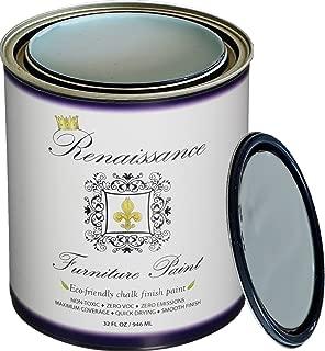 Retique It Chalk Finish Paint by Renaissance - Non Toxic, Eco-Friendly Chalk Furniture & Cabinet Paint - 32 oz (Quart), Tranquility