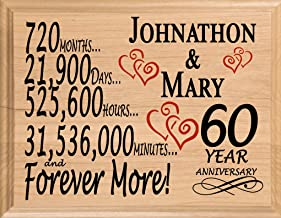 Broad Bay 60 Year Anniversary Sign Personalized 60th Wedding for Wife Husband Couple Him Her