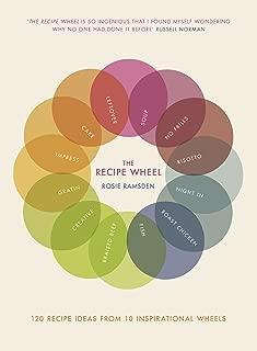 The Recipe Wheel