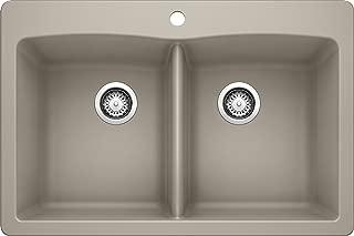 Best blanco truffle sink Reviews