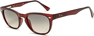 RB4140 Square Sunglasses