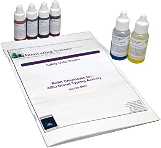 Abo Blood Typing Kit