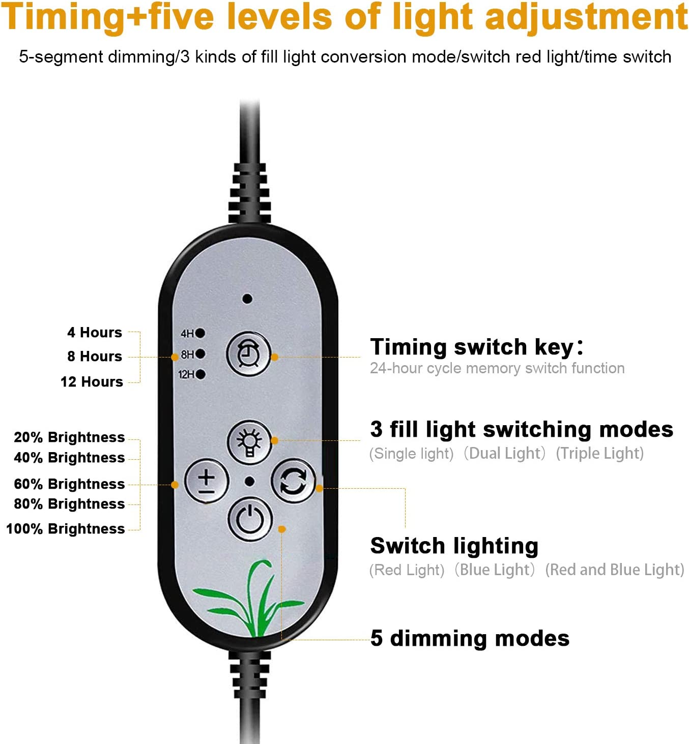 Plant Grow Light 2 Heads Grow Lamp with Timer 5 Dimming Levels 360 /° Adjustable for Plants Seedlings Growing 711light Indoor Led Plant Light