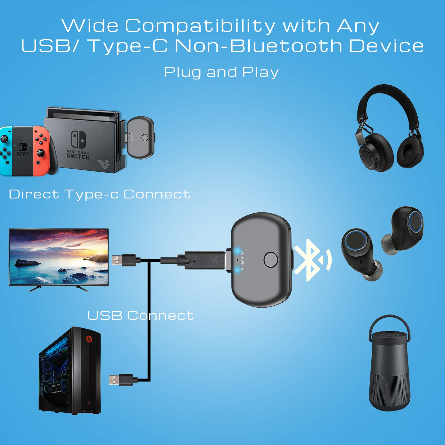 Amazon Com Golvery Bluetooth V5 0 Adapter For Nintendo Switch Lite Usb Bluetooth Transmitter For Ps4 Plug Play Pass Through Pd High Speed Charging Support In Game Voice Chat No Audio Delay Electronics