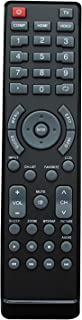 Hotsmtbang Replacement Remote Control for Dynex DX-60D260A13 DX-32L100A11 DX-LCD37-09CA DX-LCD37-09-02 DX-LCD37-09-2 DX-LCD42HD-09 LCD LED HDTV TV