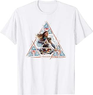 Aloy Triangle