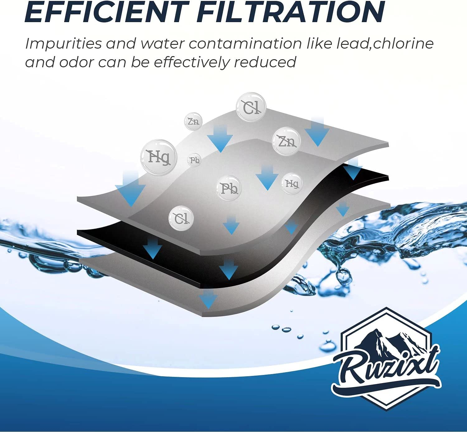 4396841 4396841 water Filter EDR3RXD1 Water Filter Cap Compatible with EDR3RXD1, Filter 3,P2RFWG2,46-9083 (3packs)