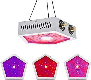taotronics led grow light