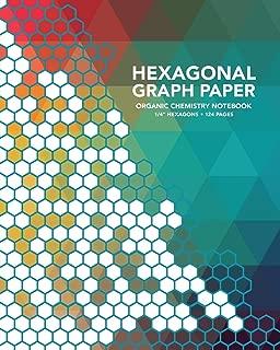 Best hexagonal graph paper template Reviews
