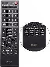 New CT-90325 CT90325 Remote Control Fit for Toshiba TV 32c110u 32c120u 32l1400u 50l1350u 50l5200u 19SL410U 22AV600UZ 24SL410UM 26C10 29L1350U 32E200U 32SL410U 40L5200U1 50L1350 55G310U 65HT2U