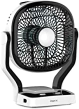Impex BREEZE-D1 Solar Rechargeable Fan with LED Light Dual Speed Mode 3 Blade Table Fan (Black)