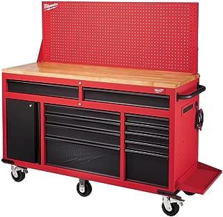 Best milwaukee tool bench Reviews