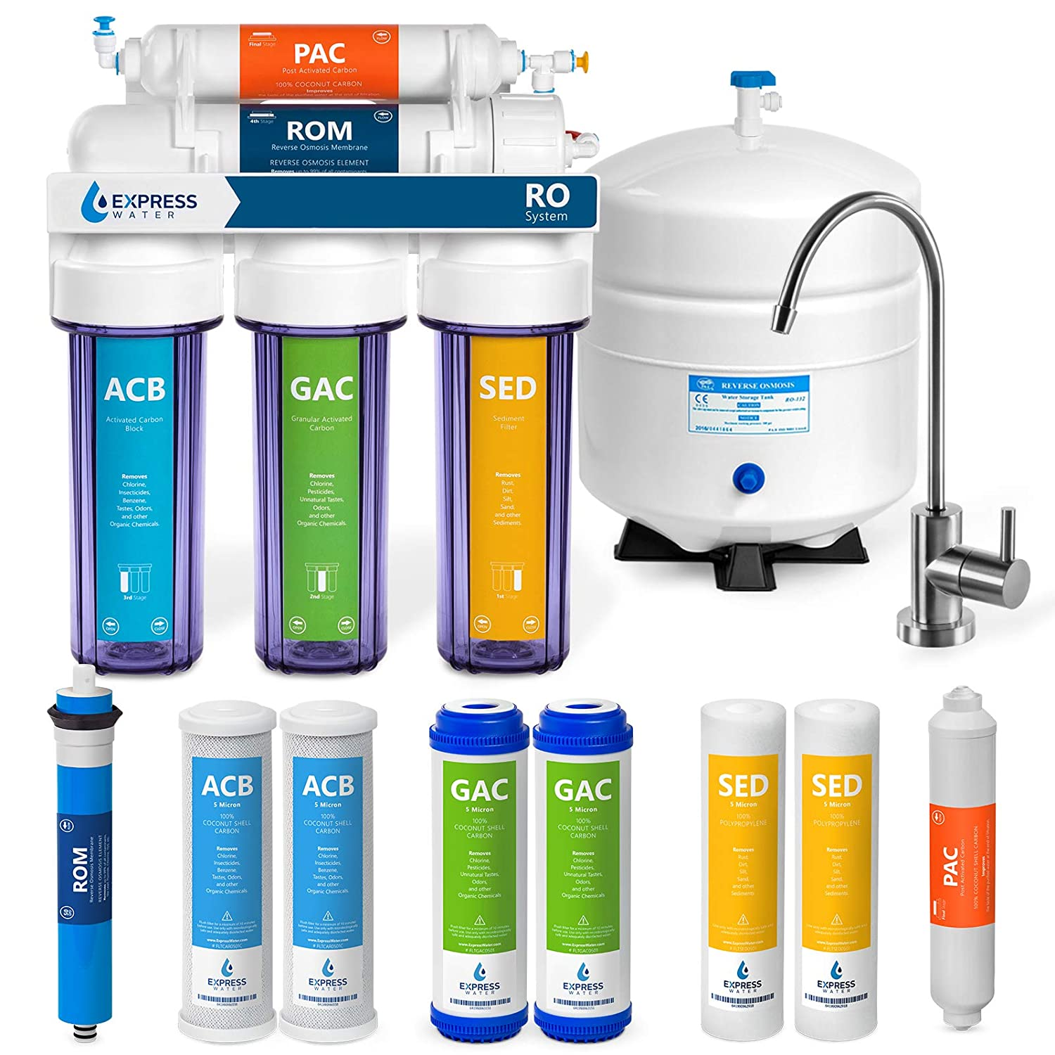 Express Water Reverse Weekly update Osmosis Filtration 5 – System Stage store