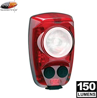 Cygolite Metro– 850 Lumen Bike Light– 4 Night Modes Daytime Flash Mode–