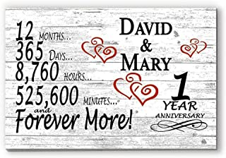 Personalized Wedding Gift Custom Gift For Wife 1st Anniersary 3rd Anniersary Gift Foreer Anniersary Gift Cotton Anniersary