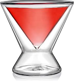 Best sphere martini glassware Reviews