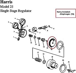 125 psi Harris KH1066 Model 721C Single Stage Regulator N2O