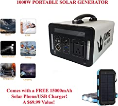 Best solar power box Reviews