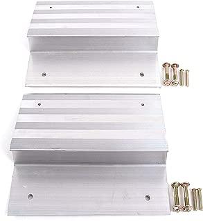 loading ramp end plates