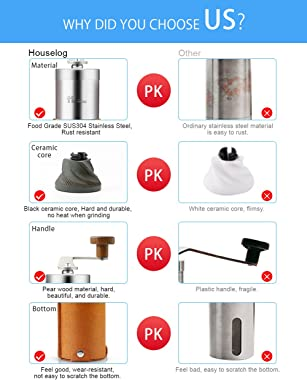 Portable Manual Coffee Grinder Set Professional Conical Ceramic Burrs Stainless Steel Grinder Easy to Clean for Home Travel O