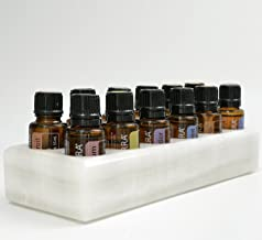 Best shades of stone essential oil Reviews