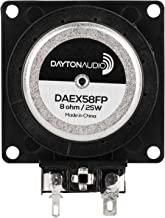 Dayton Audio DAEX58FP Flat Pack 58mm 25W 8-Ohm Exciter (Black)