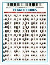 Cokeymove Fourseasons Piano Keyboard Notensticker Store keyboard aufkleber 88 Tastenanfänger-Fingerdiagramm para piano Piano Sticker Komplettsatz imaginative innate
