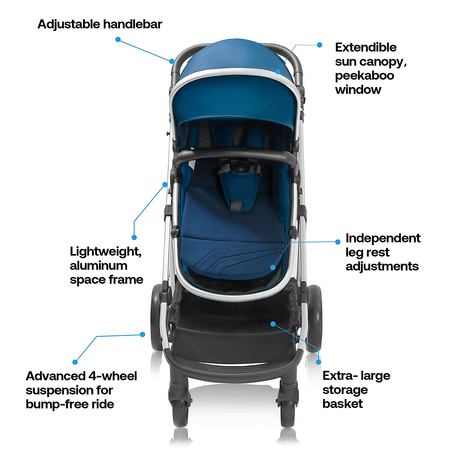 Mompush Foldable 2 in 1 Baby Stroller, True Bassinet Mode with Reversible Seat, Full Recline, Adjustable Handlebar and Footrest, Durable Lightweight Stroller Aluminum Frame with UPF 50+ Sun Canopy