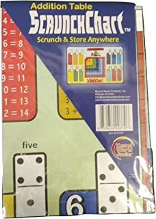 Scrunch Chart Addition Table Educational Tool Wear And Tear Resistant