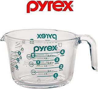 teal pyrex