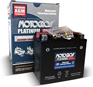 YTX14L-BS AGM Maintenance Free Battery-Motocross Batteries Made in U.S.A.!!