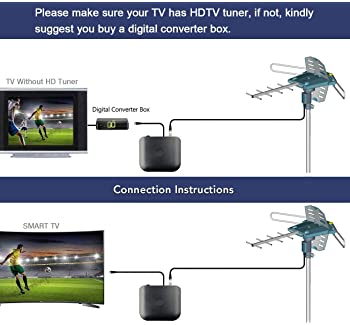 CeKay Digital Outdoor Amplified HD TV Antenna Motorized 360 Degree Rotation 150 Miles with 40FT RG6 Coax Cable - UHF/...