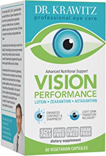 vision performance