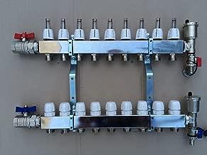 Stellantrieb Universal Purmo Heizkreisverteiler Purmo Kugelhahnset Kugelhahnset 1 Rot und Blau