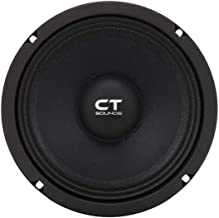 CT Sounds 10 Inch Car Audio Shallow Speaker - 4 Ohm Impedance, 100W (RMS) | 200W (MAX) Power Per Speaker, Midrange, 2