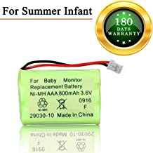 graco baby monitor battery replacement